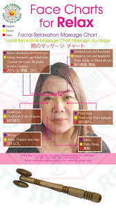 Facial massage migraine how to