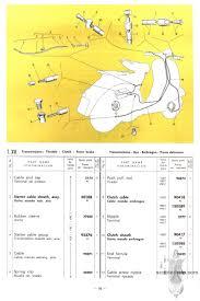 wiring diagram kelistrikan motor vespa wiring wiring diagram vespa pts jodebal com on wiring diagram kelistrikan motor vespa