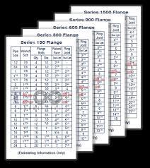 Flange Stud Size Chart Flange Bolt Sizing Chart Pipe Flange