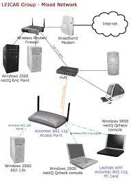 gideontech com case modification actiontec 802 11g wireless actiontec ecb6200 at Actiontec Network Diagram