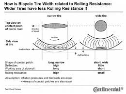 Tire Equal Chart The Best Wider Road Bike Tire And Wheel Sizes In The Know