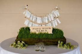 Seating Chart For Small Wedding Seating Charts For Your Small Wedding
