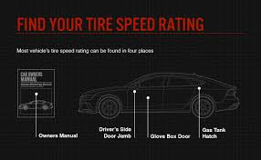 Tire Performance Ratings Chart Tire Speed Rating What You Need To Know Bridgestone Tires