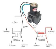 12 volt winch wiring diagram wiring diagram 12 volt electric winch wiring diagram image about