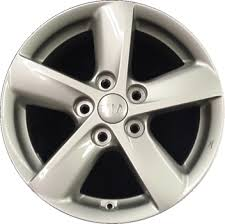 Kia Optima Bolt Pattern