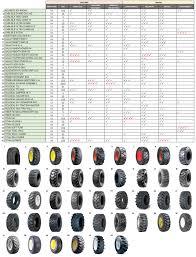 Skid Steer Tire Comparison Chart