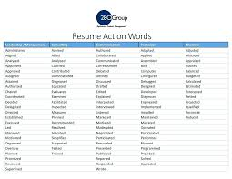 Action Verbs For Resume Mesmerizing Resume Leadership Words Strong Resume Words Using Powerful Action