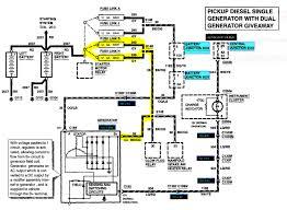 2000 ford e350 alternator diagram wiring diagrams best 2000 ford e350 alternator diagram data wiring diagram blog e250 fuse diagram 2000 ford e350 alternator diagram