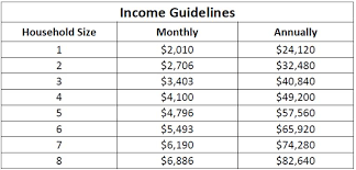 Utah Medicaid Income Chart Income Guidelines Southwest Utah Public Health Department