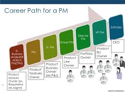 Project Management As A Career Path