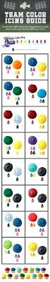 Mixing Food Coloring Chart Projectempowerment Info