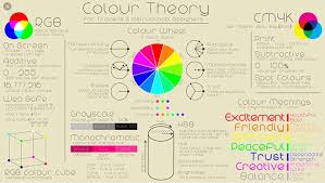 Color Theory For Designers Pin By S E On Photography Color Theory For Designers