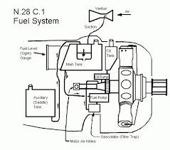 fuel systems in ww1 aircraft simhq forums airminded net n28 n28 fuelsys jpg