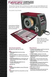 thermal arc fabricator 252i mig welder add to cart