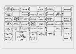 hyundai sonata plug in hybrid (2016) fuse box diagram auto genius screw in fuse box at Fuse Box Plug