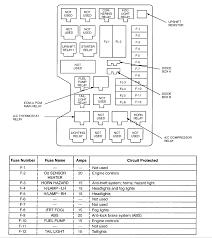 2008 isuzu fuse box wiring diagram 2008 isuzu fuse box wiring diagram siteisuzu npr fuse box wiring diagram site 2008 honda fuse