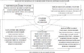 Содержание Введение Ключевые компетенции организации на примере  определения ключевых компетенций сформировать всестороннее понимание умений и навыков которые в настоящее время обеспечивают стратегический успех