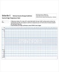 Refrigerator Temperature Chart Sample 25 Images Of Vaccine Chart Template Linaca Com