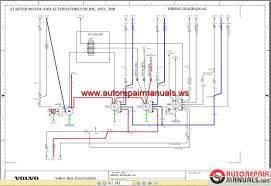volvo bus b wiring diagram volvo wiring diagrams volvo bus b7 b9 b12 wiring diagram auto repair manual forum