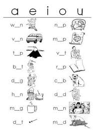 Vowels worksheets and online activities. Copy Of Short Vowels Lessons Blendspace