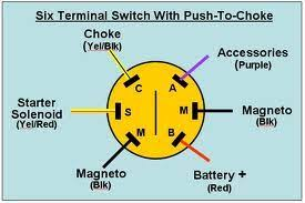 boat ignition key wiring diagram boat wiring diagrams ignitionswitchwiring boat ignition key wiring diagram