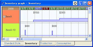 Inventory Charts And Graphs Inventory Graph Asprova Online Help