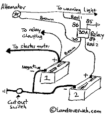 twin alternator wiring diagram twin image wiring dual alternator wiring diagram wirdig on twin alternator wiring diagram