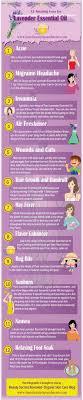 61 best Legs Shaving images on Pinterest