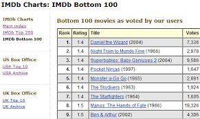 Imdb Chart Top Tv Tv Television Film Thread 82756274