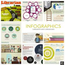 Libraries Matter 18 Fantastic Library Infographics And Charts