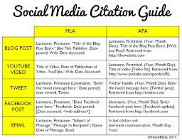 5c Mla Citation Examples Research Process A Step By Step Guide