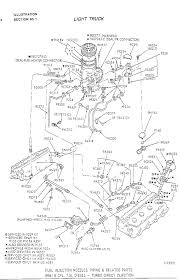 Schematic of fuel bowltips diesel thedieselstop