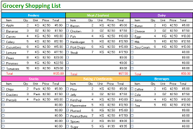Grocery List Prices Grocery List Template Standard Design Dotxes