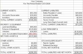 Basic Balance Sheet Template Excel A Basic Balance Sheet Example