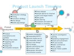 Launch Plan Template Powerpoint Product Launch Strategy Ppt