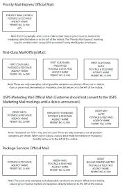 Postcard Formats How Much Is Postcard Postage Exhibit 5311 Indicia Formats For