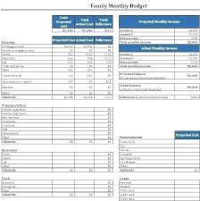 Meal Budget Planner Family Budget Planner Template