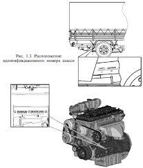 motor vehicles profi