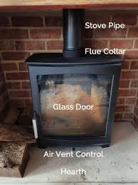 parts of a wood burning stove explained
