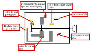truck owners 64 and older f series truck headlight switch Ford F-150 Starter Wiring Diagram at 1960 Ford Headlight Switch Diagram