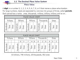 Place Value Chart Billions Csdmultimediaservice Com