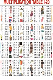 Table Chart For Kids 6 Times Table Chart For Kids T