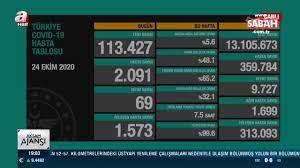 Son dakika! 24 Ekim koronavirüs rakamları açıklandı. Artış sürüyor!   Video  videosunu izle   Son Dak