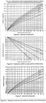 Stranded Wire Ampacity Chart Pdf Www Bedowntowndaytona Com