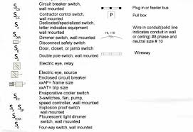 swamp cooler switch wiring diagram dimmer switch wiring symbols dimmer image wiring showing post media for dimmer switch schematic symbol on