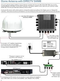 direct tv satellite dish wiring diagram gooddy org endearing directv genie wiring diagram at Wiring For Directv Whole House Dvr Diagram