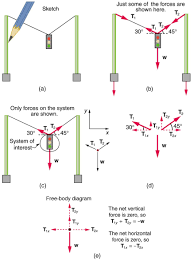 a sketch of a traffic light suspended from two wires supported by two poles is shown