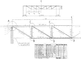 Single Angle Design Roof Truss Guide Design And Construction Of Standard