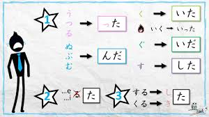 short form negative japanese