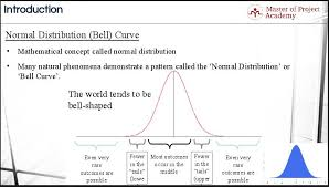 Six Sigma Probability Chart Six Sigma What Is The Normal Distribution Curve